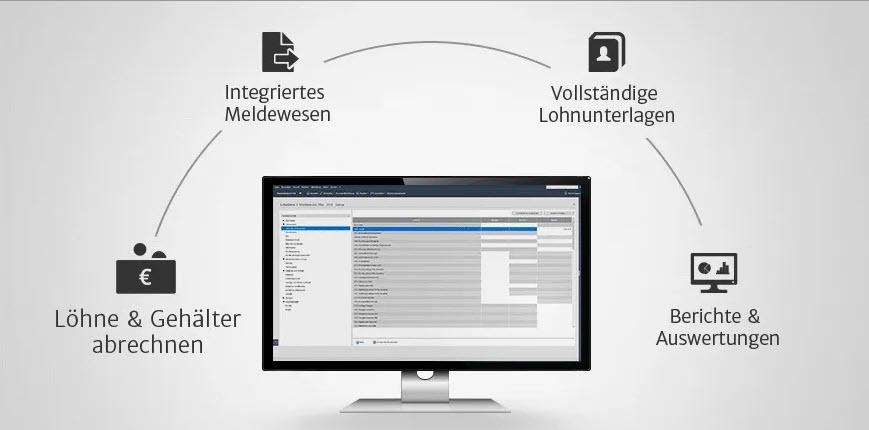 Lexware Lohn + Gehalt 2021   Abonnement   Download bei uns ...